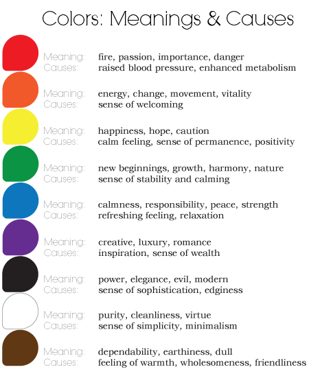 meaning of color red